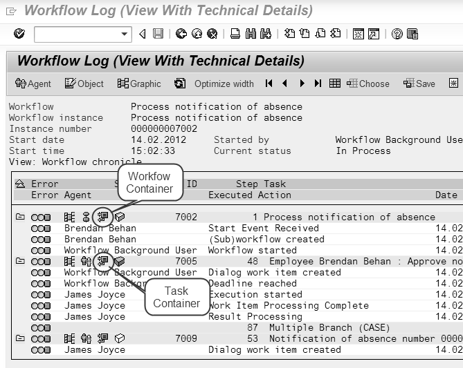 SAP workflow log file - Technical View
